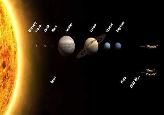 The Planets in our Solar System. Space/Universe Educational Print/Poster. Sizes: A1/A2/A3/A4 (002223)